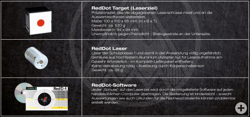 RedDot Laserschießssystem Zubehör